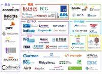 「コンサル カオスマップ 2020」を公開|コンサルファームの業界地図